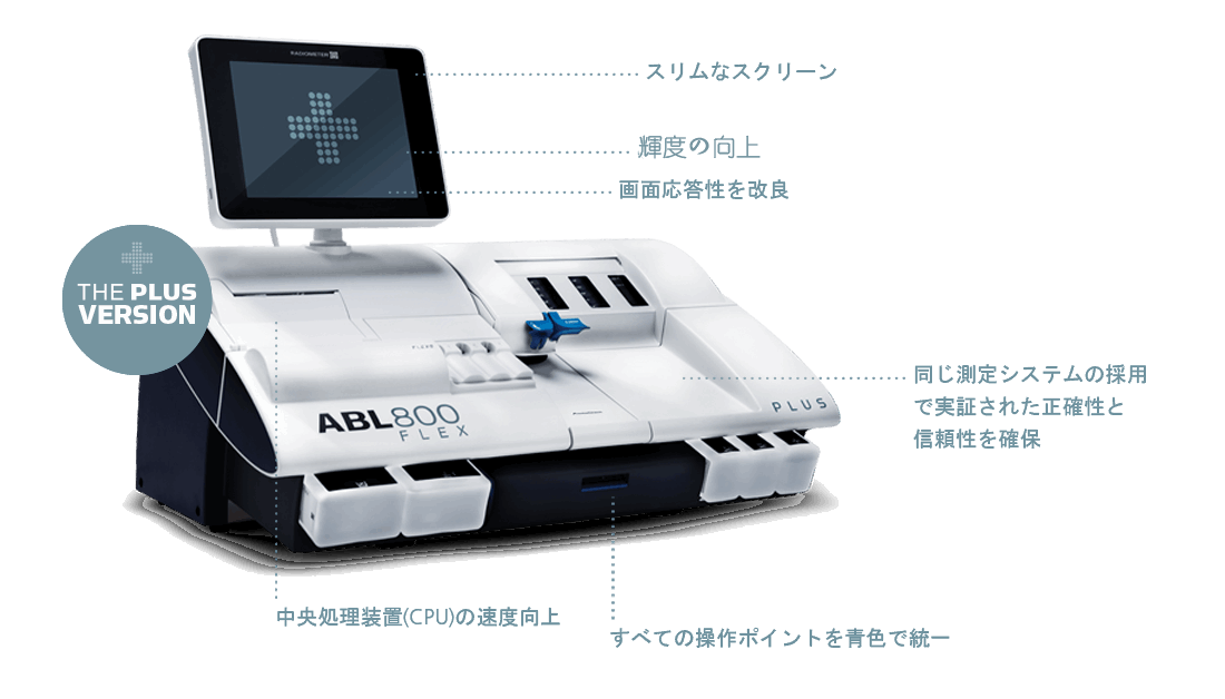 ABL800 FLEX in plus version